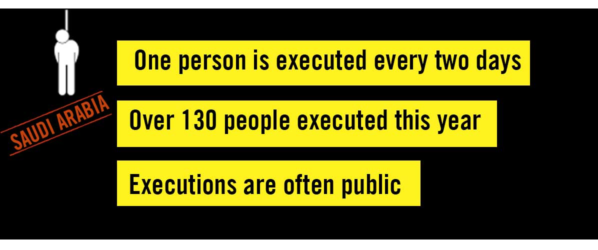 THE FACTS ABOUT SAUDI ARABIA: 1 person is executed every 2 days | Over 130 people executed this year | Executions are often public