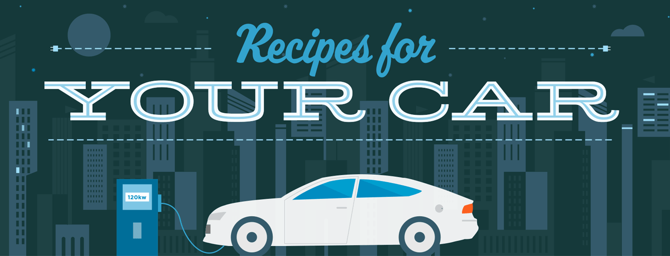 Recipes For Your Car